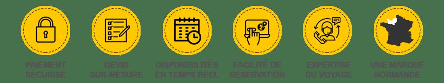 Les valeurs de notre entreprise : paiement sécurisé / devis sur-mesure - disponibilités en temps réel - facilité de réservation - expertise du voyage - une marque normande
